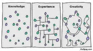 knowledge_experience_creativity