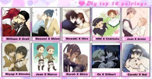 top_ten_favorite_yaoi_couples_by_oppafaustusstyle-d7h7vyf